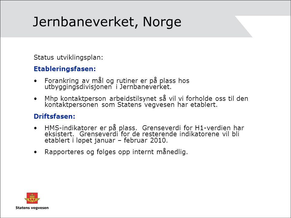 Jernbaneverket, Norge Status utviklingsplan: Etableringsfasen: Forankring av mål og rutiner er på plass hos utbyggingsdivisjonen i Jernbaneverket.