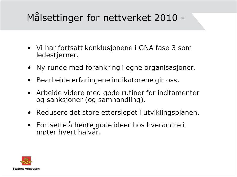 Målsettinger for nettverket 2010 - Vi har fortsatt konklusjonene i GNA fase 3 som ledestjerner.
