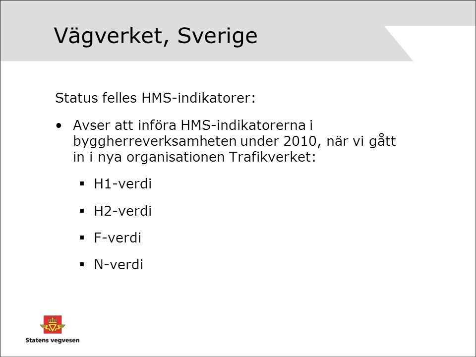 Vägverket, Sverige Status felles HMS-indikatorer: Avser att införa HMS-indikatorerna i byggherreverksamheten under 2010, när vi gått in i nya organisationen Trafikverket:  H1-verdi  H2-verdi  F-verdi  N-verdi