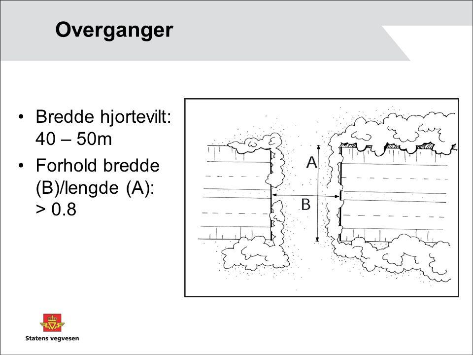 Overganger Bredde hjortevilt: 40 – 50m Forhold bredde (B)/lengde (A): > 0.8