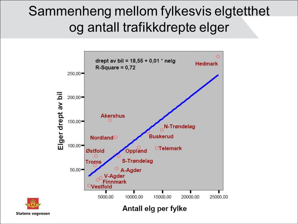 Sammenheng mellom fylkesvis elgtetthet og antall trafikkdrepte elger