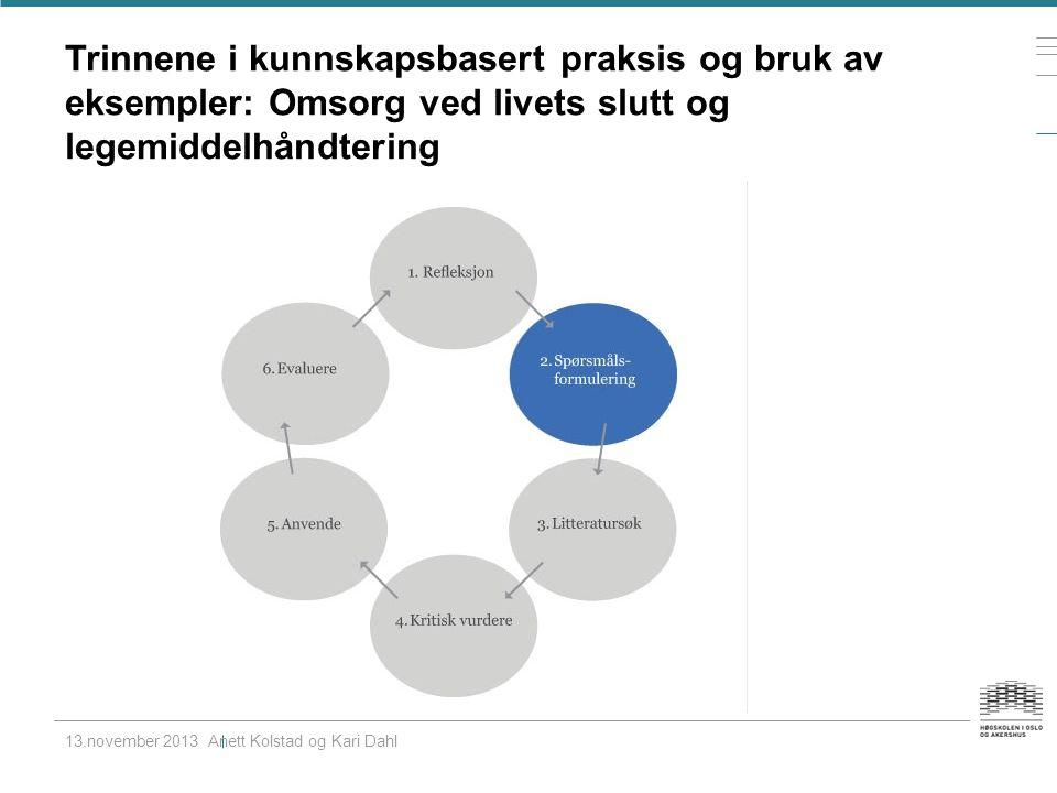 Trinnene i kunnskapsbasert praksis og bruk av eksempler: Omsorg ved livets slutt og legemiddelhåndtering 13.november 2013 Anett Kolstad og Kari Dahl