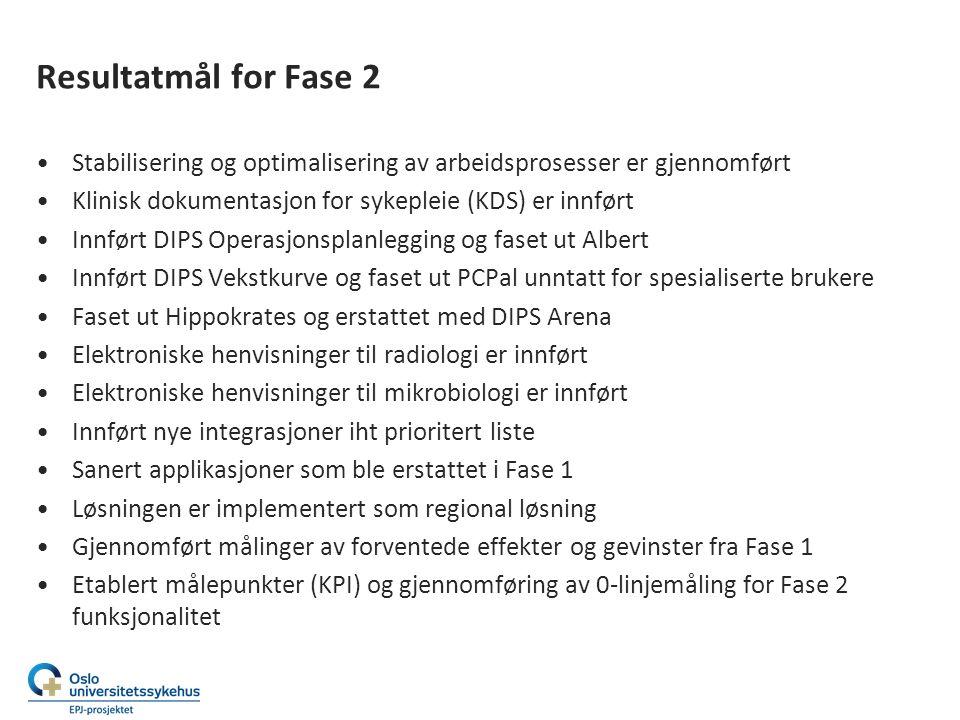 Resultatmål for Fase 2 Stabilisering og optimalisering av arbeidsprosesser er gjennomført Klinisk dokumentasjon for sykepleie (KDS) er innført Innført