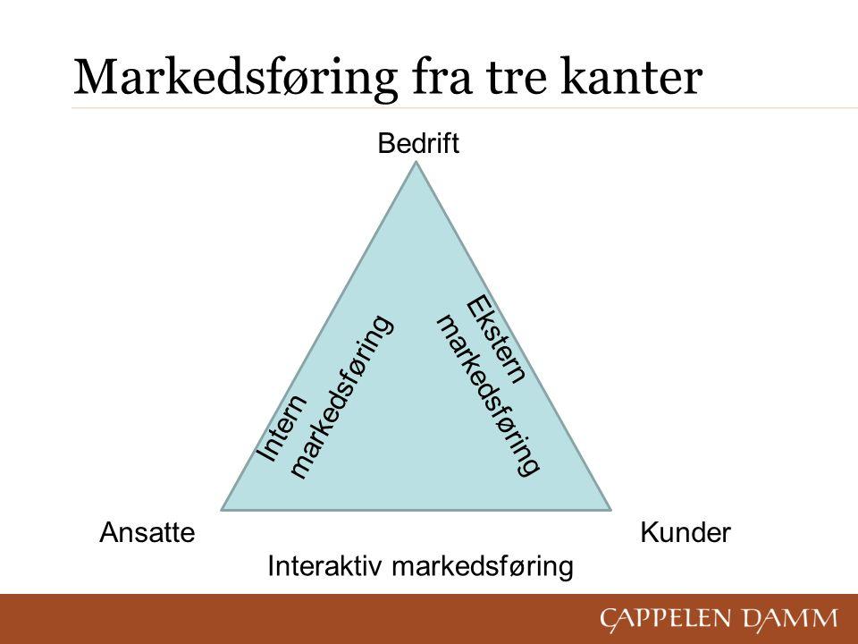 Markedsføring fra tre kanter Interaktiv markedsføring Bedrift Kunder Ansatte Internmarkedsføring Eksternmarkedsføring
