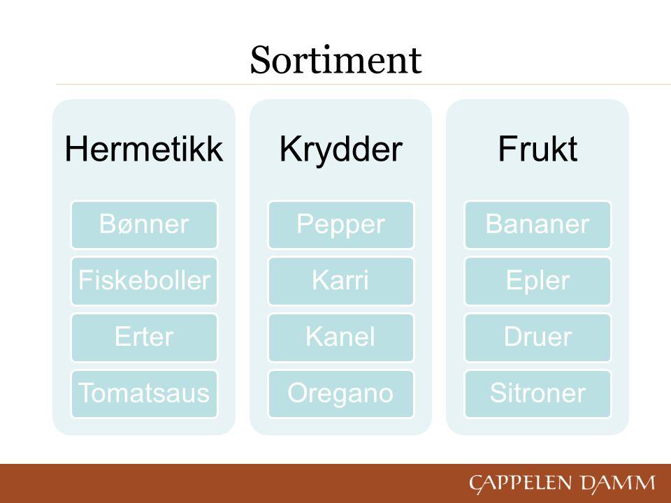 Sortiment Hermetikk BønnerFiskebollerErterTomatsaus Krydder PepperKarriKanelOregano Frukt BananerEplerDruerSitroner