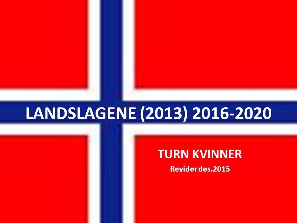 LANDSLAGENE (2013) 2016-2020 TURN KVINNER Revider des.2015