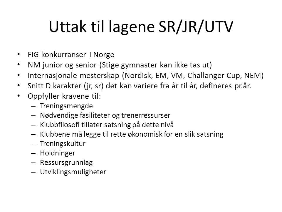 Uttak til lagene SR/JR/UTV FIG konkurranser i Norge NM junior og senior (Stige gymnaster kan ikke tas ut) Internasjonale mesterskap (Nordisk, EM, VM, Challanger Cup, NEM) Snitt D karakter (jr, sr) det kan variere fra år til år, defineres pr.år.