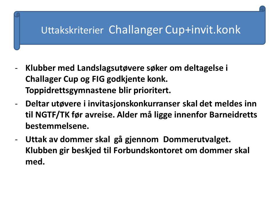 -Klubber med Landslagsutøvere søker om deltagelse i Challager Cup og FIG godkjente konk.