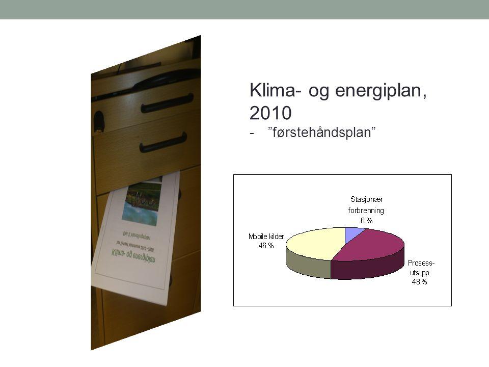 "Klima- og energiplan, 2010 -""førstehåndsplan"""
