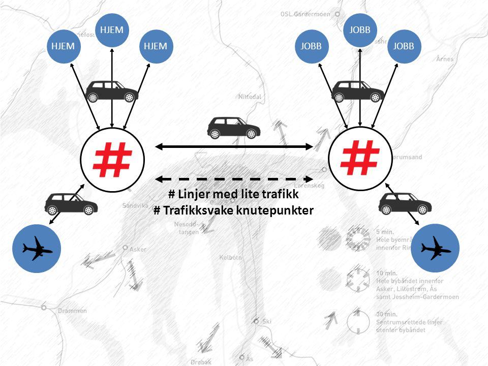 HJEM JOBB # Linjer med lite trafikk # Trafikksvake knutepunkter