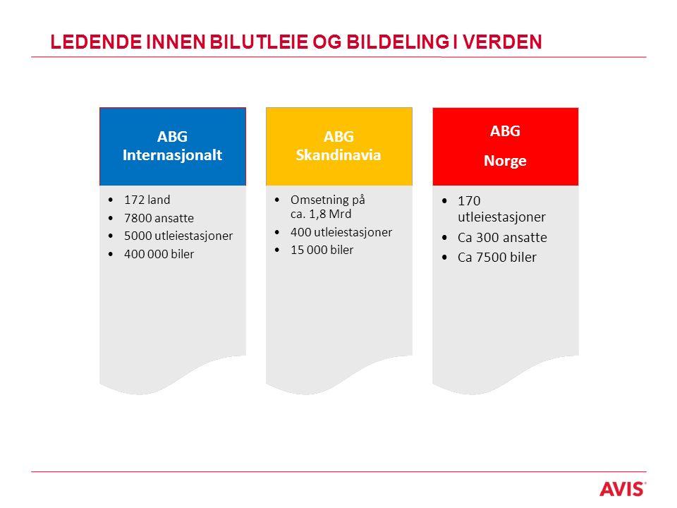 LEDENDE INNEN BILUTLEIE OG BILDELING I VERDEN ABG Internasjonalt 172 land 7800 ansatte 5000 utleiestasjoner 400 000 biler 172 land 7800 ansatte 5000 utleiestasjoner 400 000 biler ABG Skandinavia Omsetning på ca.