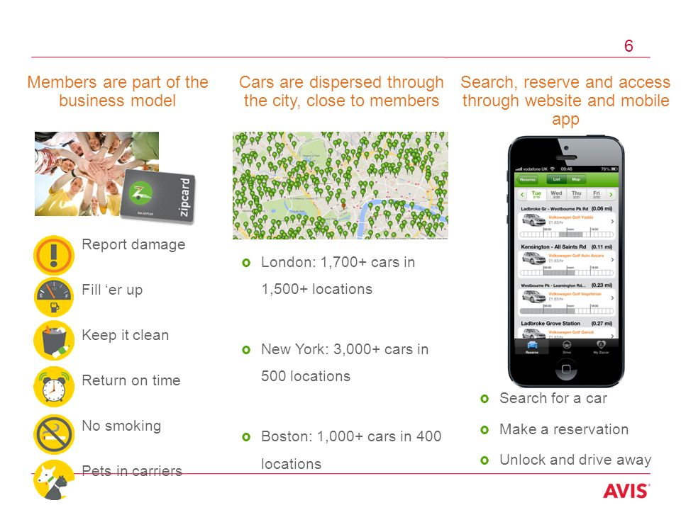 Cars are dispersed through the city, close to members  London: 1,700+ cars in 1,500+ locations  New York: 3,000+ cars in 500 locations  Boston: 1,000+ cars in 400 locations Search, reserve and access through website and mobile app Members are part of the business model  Report damage  Fill 'er up  Keep it clean  Return on time  No smoking  Pets in carriers  Search for a car  Make a reservation  Unlock and drive away 6