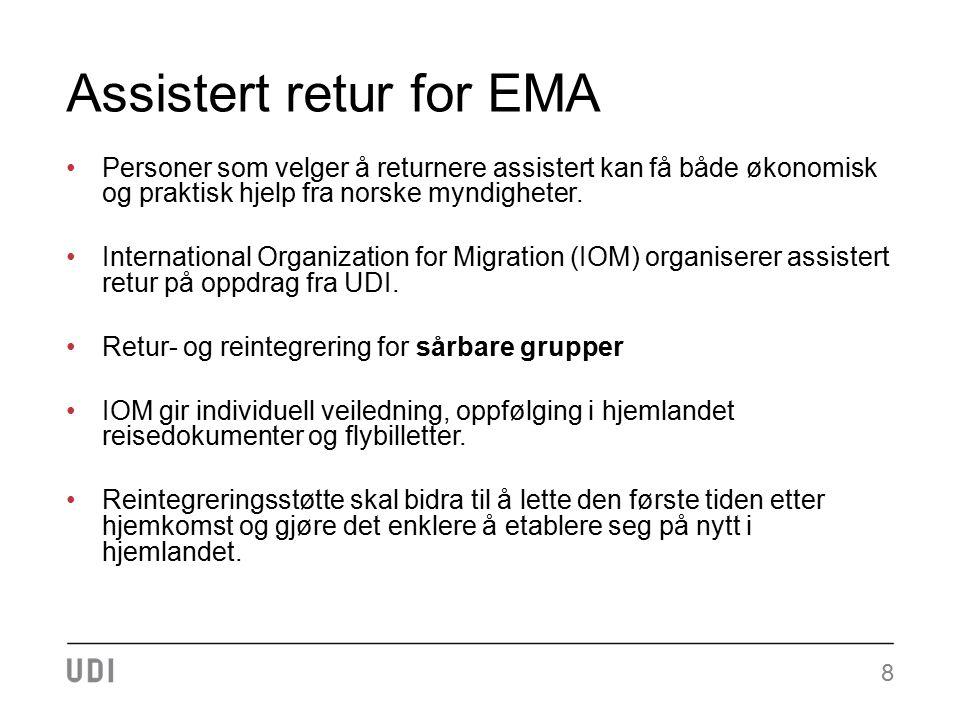 Assistert retur for EMA Personer som velger å returnere assistert kan få både økonomisk og praktisk hjelp fra norske myndigheter.