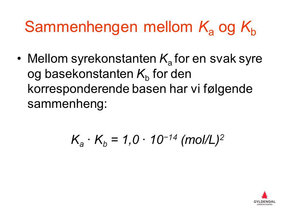 Sammenhengen mellom K a og K b Mellom syrekonstanten K a for en svak syre og basekonstanten K b for den korresponderende basen har vi følgende sammenheng: K a ∙ K b = 1,0 ∙ 10 −14 (mol/L) 2