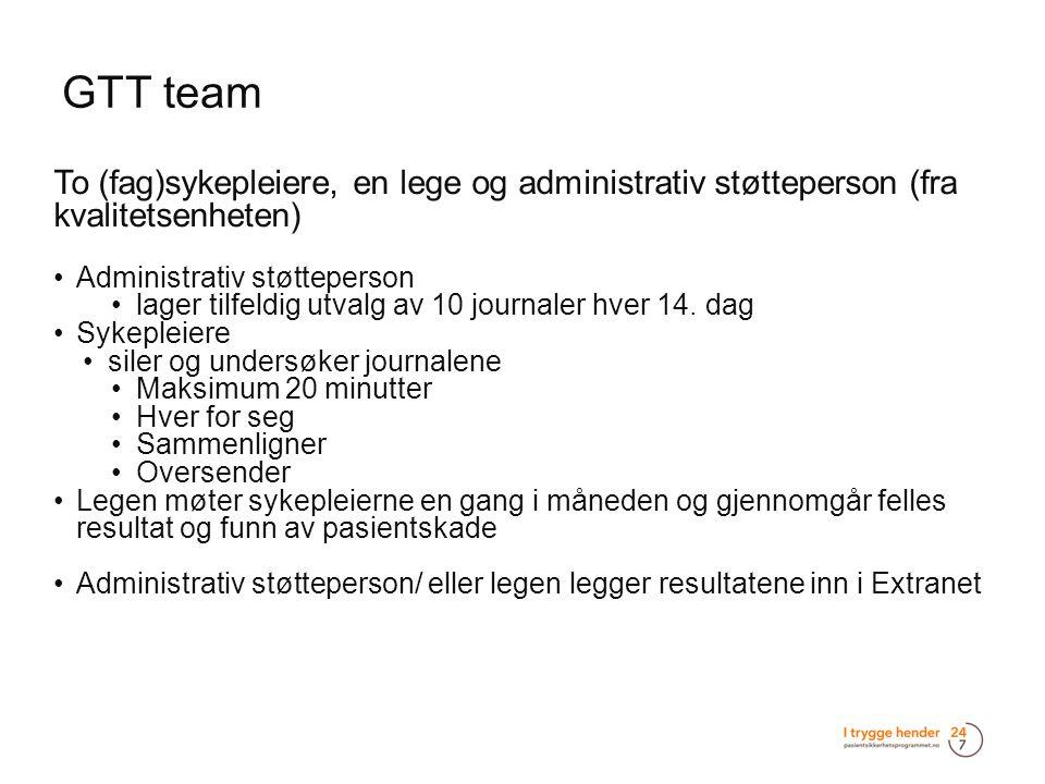 GTT team  To (fag)sykepleiere, en lege og administrativ støtteperson (fra kvalitetsenheten) Administrativ støtteperson lager tilfeldig utvalg av 10 j