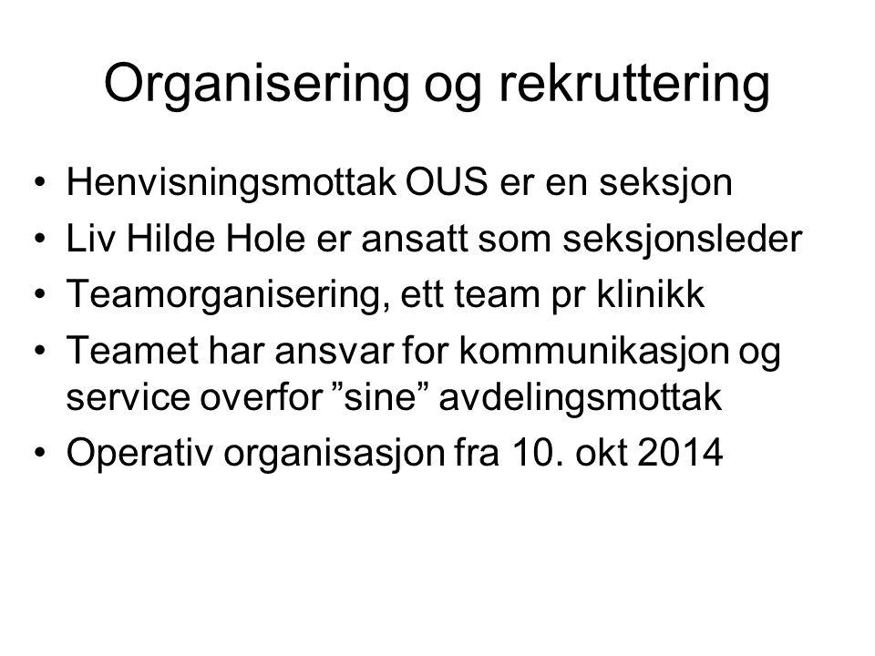 Organisering og rekruttering Henvisningsmottak OUS er en seksjon Liv Hilde Hole er ansatt som seksjonsleder Teamorganisering, ett team pr klinikk Teamet har ansvar for kommunikasjon og service overfor sine avdelingsmottak Operativ organisasjon fra 10.
