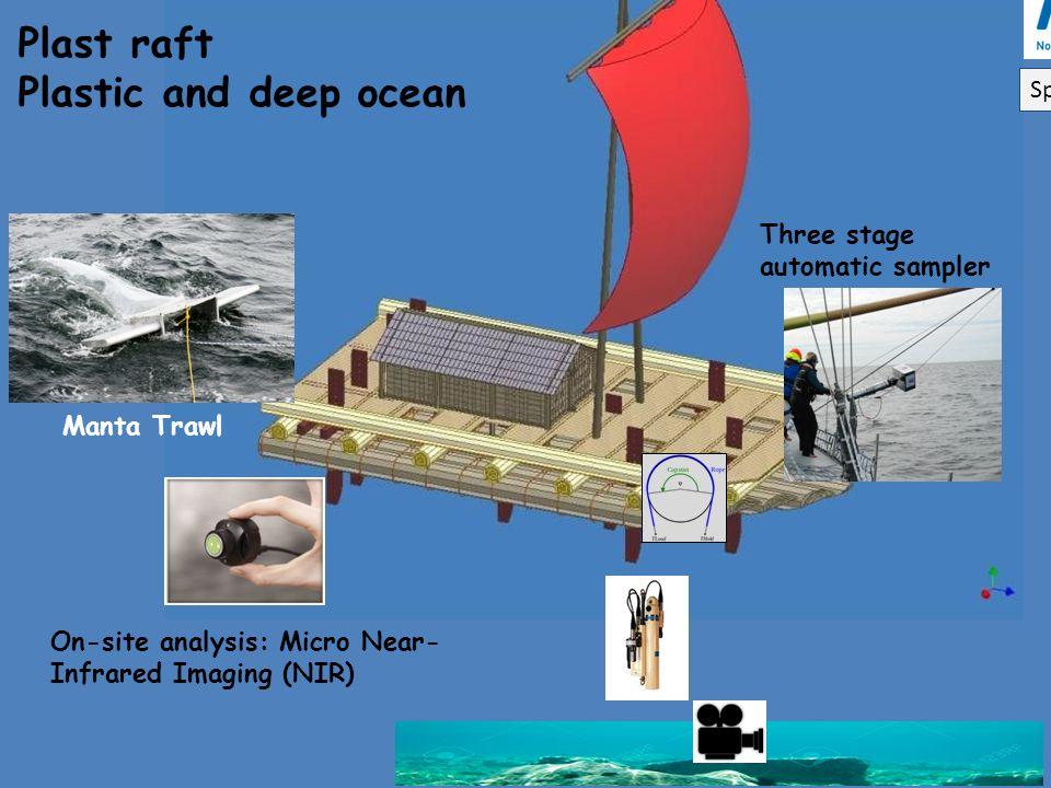 Manta Trawl On-site analysis: Micro Near- Infrared Imaging (NIR) Plast raft Plastic and deep ocean Tekniske spesifikasjoner – Plast Q1: Hvordan sende NIR- bildene til land for kommentarer.
