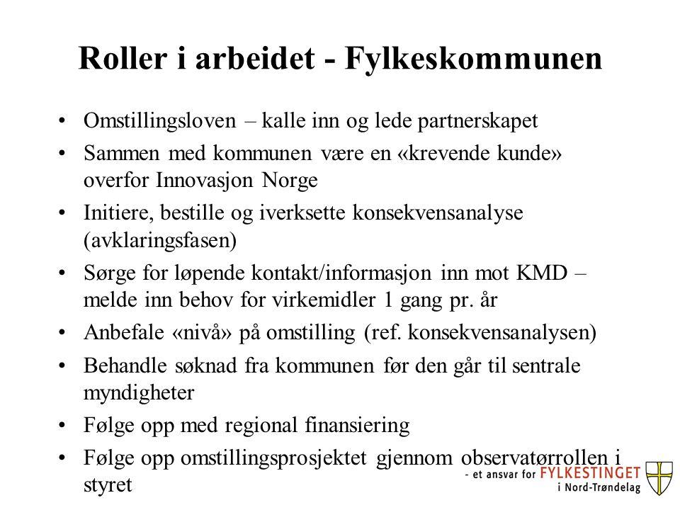 Roller i arbeidet - Fylkeskommunen Omstillingsloven – kalle inn og lede partnerskapet Sammen med kommunen være en «krevende kunde» overfor Innovasjon