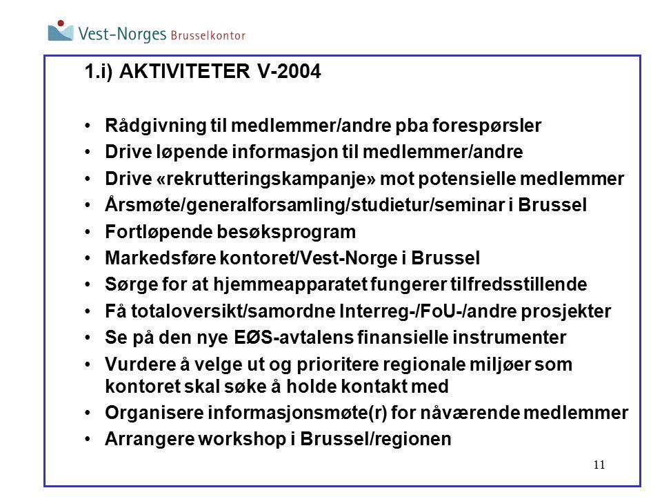 11 1.i) AKTIVITETER V-2004 Rådgivning til medlemmer/andre pba forespørsler Drive løpende informasjon til medlemmer/andre Drive «rekrutteringskampanje» mot potensielle medlemmer Årsmøte/generalforsamling/studietur/seminar i Brussel Fortløpende besøksprogram Markedsføre kontoret/Vest-Norge i Brussel Sørge for at hjemmeapparatet fungerer tilfredsstillende Få totaloversikt/samordne Interreg-/FoU-/andre prosjekter Se på den nye EØS-avtalens finansielle instrumenter Vurdere å velge ut og prioritere regionale miljøer som kontoret skal søke å holde kontakt med Organisere informasjonsmøte(r) for nåværende medlemmer Arrangere workshop i Brussel/regionen