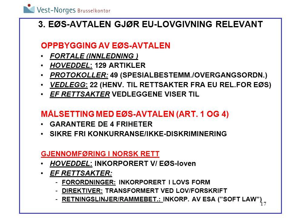 17 3. EØS-AVTALEN GJØR EU-LOVGIVNING RELEVANT OPPBYGGING AV EØS-AVTALEN FORTALE (INNLEDNING ) HOVEDDEL: 129 ARTIKLER PROTOKOLLER: 49 (SPESIALBESTEMM./