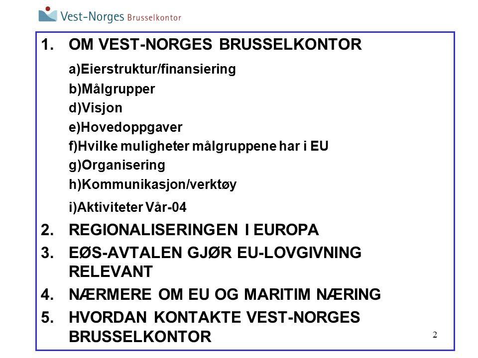 2 1.OM VEST-NORGES BRUSSELKONTOR a)Eierstruktur/finansiering b)Målgrupper d)Visjon e)Hovedoppgaver f)Hvilke muligheter målgruppene har i EU g)Organisering h)Kommunikasjon/verktøy i)Aktiviteter Vår-04 2.REGIONALISERINGEN I EUROPA 3.EØS-AVTALEN GJØR EU-LOVGIVNING RELEVANT 4.NÆRMERE OM EU OG MARITIM NÆRING 5.HVORDAN KONTAKTE VEST-NORGES BRUSSELKONTOR