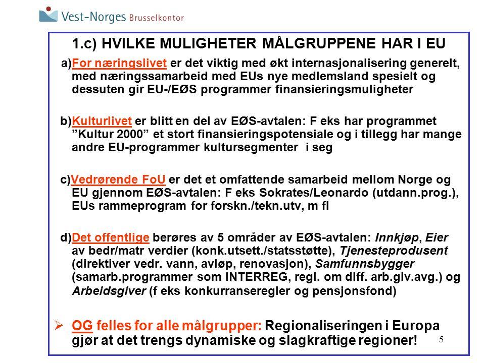 5 1.c) HVILKE MULIGHETER MÅLGRUPPENE HAR I EU a)For næringslivet er det viktig med økt internasjonalisering generelt, med næringssamarbeid med EUs nye medlemsland spesielt og dessuten gir EU-/EØS programmer finansieringsmuligheter b)Kulturlivet er blitt en del av EØS-avtalen: F eks har programmet Kultur 2000 et stort finansieringspotensiale og i tillegg har mange andre EU-programmer kultursegmenter i seg c)Vedrørende FoU er det et omfattende samarbeid mellom Norge og EU gjennom EØS-avtalen: F eks Sokrates/Leonardo (utdann.prog.), EUs rammeprogram for forskn./tekn.utv, m fl d)Det offentlige berøres av 5 områder av EØS-avtalen: Innkjøp, Eier av bedr/matr verdier (konk.utsett./statsstøtte), Tjenesteprodusent (direktiver vedr.