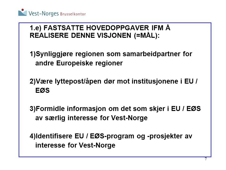 7 1.e) FASTSATTE HOVEDOPPGAVER IFM Å REALISERE DENNE VISJONEN (=MÅL): 1)Synliggjøre regionen som samarbeidpartner for andre Europeiske regioner 2)Være lyttepost/åpen dør mot institusjonene i EU / EØS 3)Formidle informasjon om det som skjer i EU / EØS av særlig interesse for Vest-Norge 4)Identifisere EU / EØS-program og -prosjekter av interesse for Vest-Norge