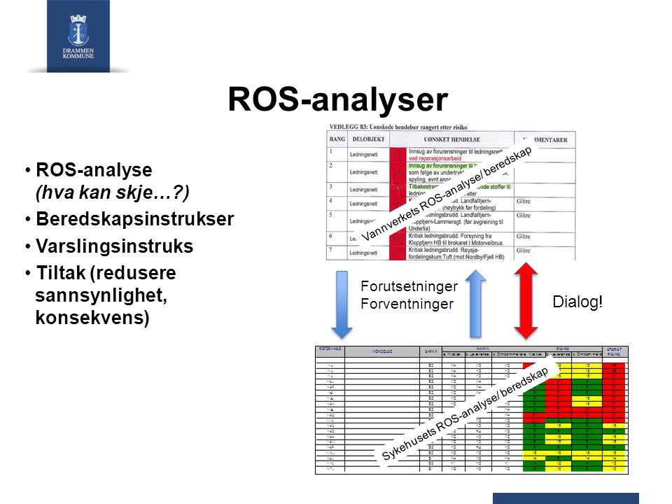 ROS-analyser ROS-analyse (hva kan skje…?) Beredskapsinstrukser Varslingsinstruks Tiltak (redusere sannsynlighet, konsekvens) Vannverkets ROS-analyse/ beredskap Sykehusets ROS-analyse/ beredskap Dialog.