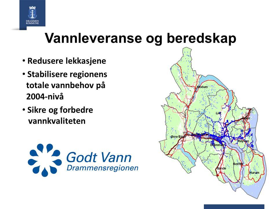 Vannleveranse og beredskap Redusere lekkasjene Stabilisere regionens totale vannbehov på 2004-nivå Sikre og forbedre vannkvaliteten