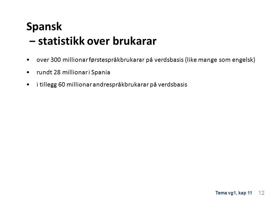 Spansk ‒ statistikk over brukarar over 300 millionar førstespråkbrukarar på verdsbasis (like mange som engelsk) rundt 28 millionar i Spania i tillegg 60 millionar andrespråkbrukarar på verdsbasis 12 Tema vg1, kap 11