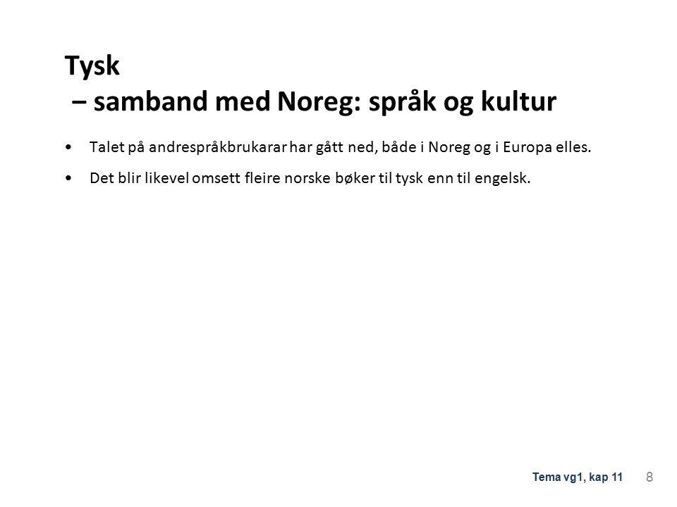 Tysk ‒ samband med Noreg: språk og kultur Talet på andrespråkbrukarar har gått ned, både i Noreg og i Europa elles.