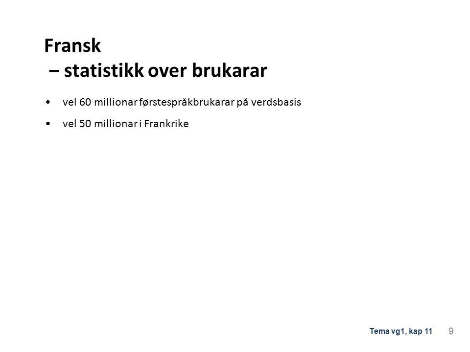 Fransk ‒ statistikk over brukarar vel 60 millionar førstespråkbrukarar på verdsbasis vel 50 millionar i Frankrike 9 Tema vg1, kap 11