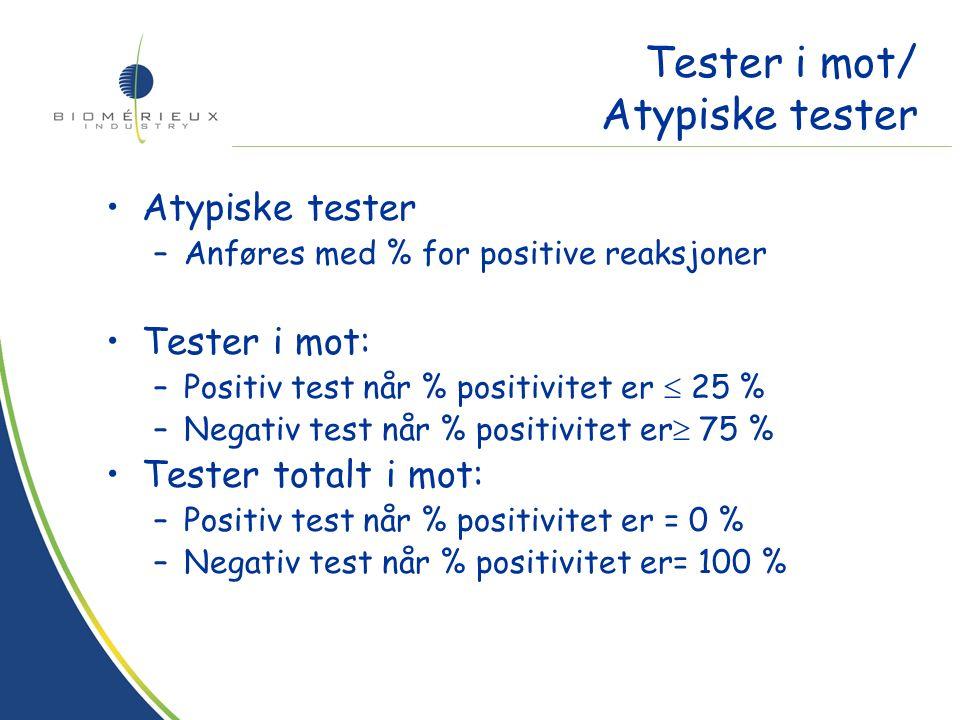 – Typicity indeks –Et skjønn over hvor tett aktuell profil er opp mot den mest typiske profil –T indeks er omvendt proporsjonal med antall tester i mot –T indeks kan maksimalt være 1.00 –Verdier under 0.50 bør vurderes sterkt Profil x Typisk profil T indeks