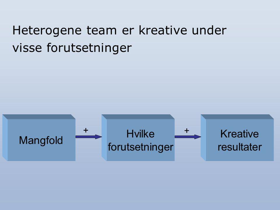 Mangfold Hvilke forutsetninger Kreative resultater + + Heterogene team er kreative under visse forutsetninger