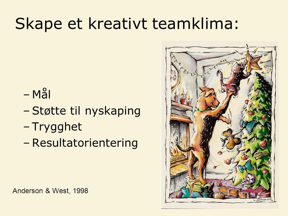 Skape et kreativt teamklima: –Mål –Støtte til nyskaping –Trygghet –Resultatorientering Anderson & West, 1998