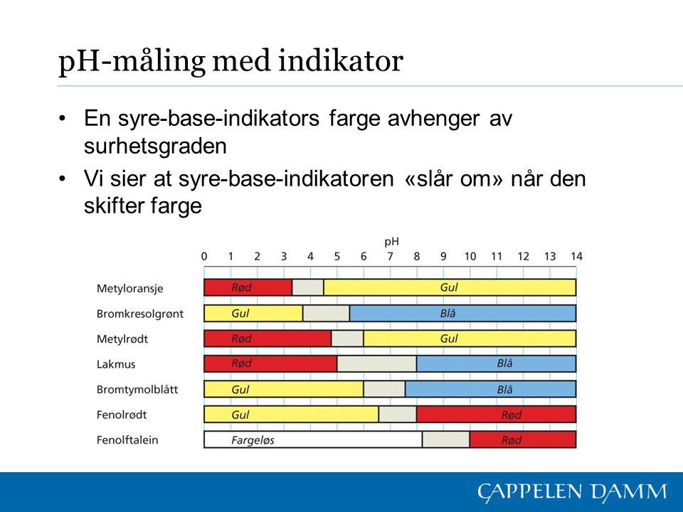 pH-måling med indikator En syre-base-indikators farge avhenger av surhetsgraden Vi sier at syre-base-indikatoren «slår om» når den skifter farge