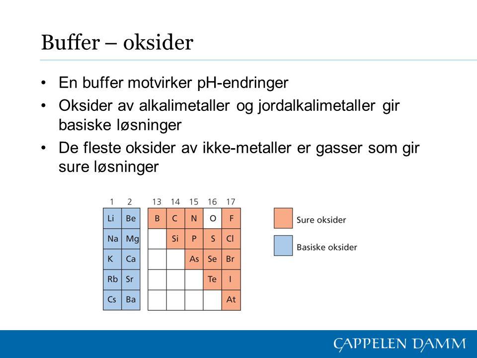 Buffer – oksider En buffer motvirker pH-endringer Oksider av alkalimetaller og jordalkalimetaller gir basiske løsninger De fleste oksider av ikke-metaller er gasser som gir sure løsninger