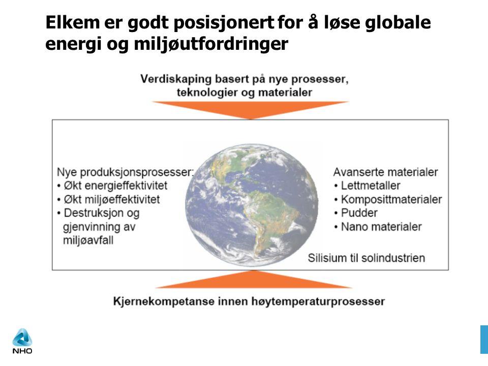 Elkem er godt posisjonert for å løse globale energi og miljøutfordringer