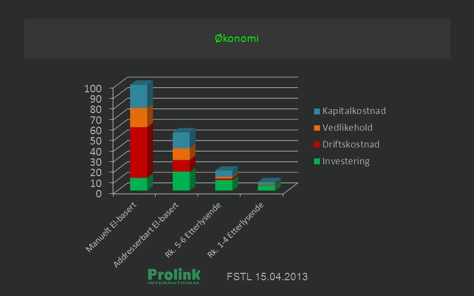 FSTL 15.04.2013 Økonomi
