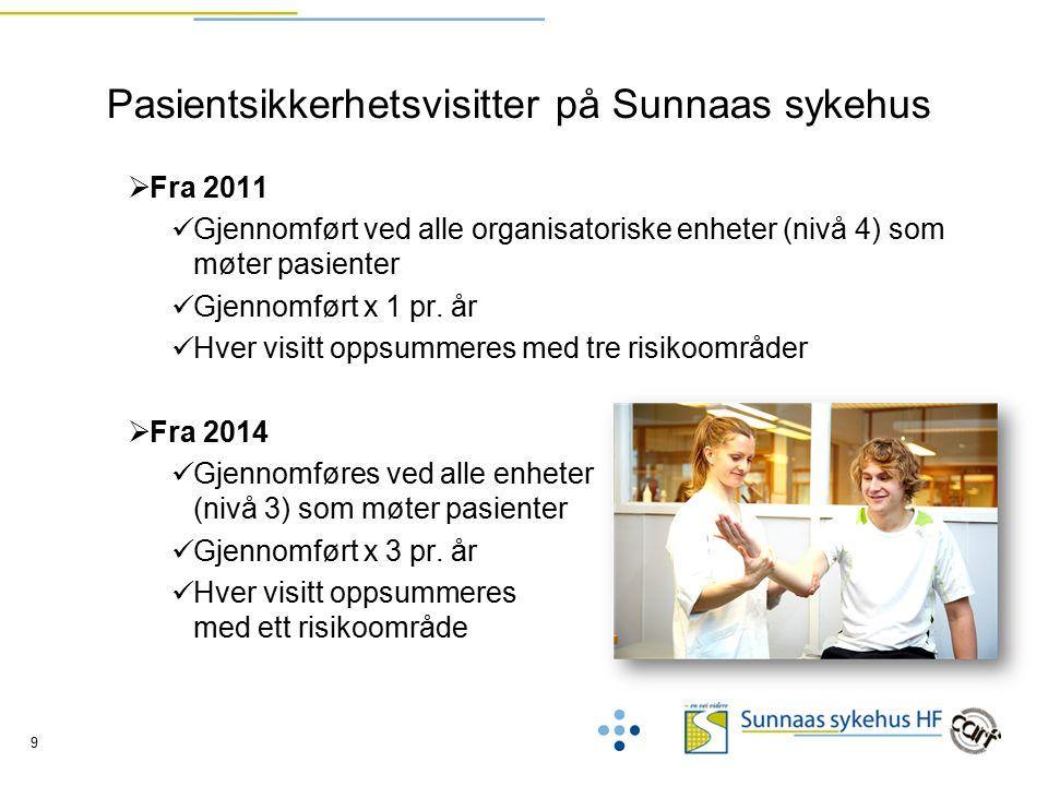 9 Pasientsikkerhetsvisitter på Sunnaas sykehus  Fra 2011 Gjennomført ved alle organisatoriske enheter (nivå 4) som møter pasienter Gjennomført x 1 pr.