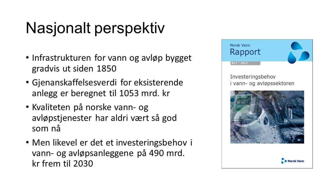 Nasjonalt perspektiv Infrastrukturen for vann og avløp bygget gradvis ut siden 1850 Gjenanskaffelsesverdi for eksisterende anlegg er beregnet til 1053