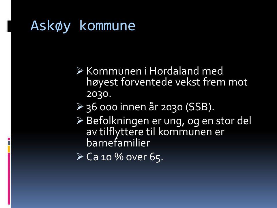Askøy kommune  Kommunen i Hordaland med høyest forventede vekst frem mot 2030.