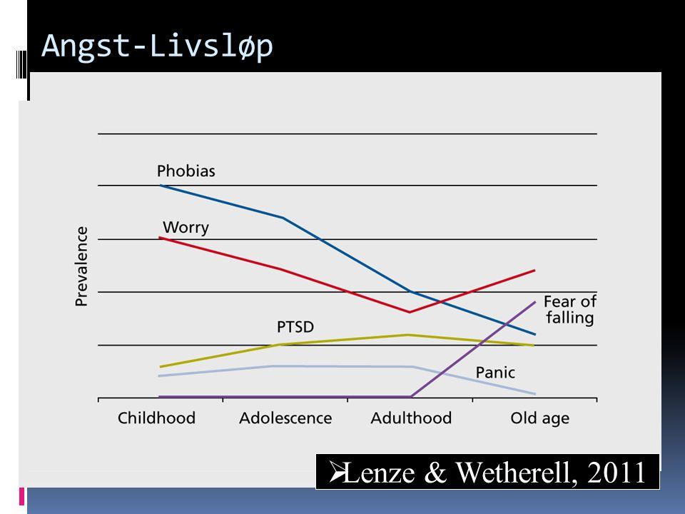Angst-Livsløp  Lenze & Wetherell, 2011