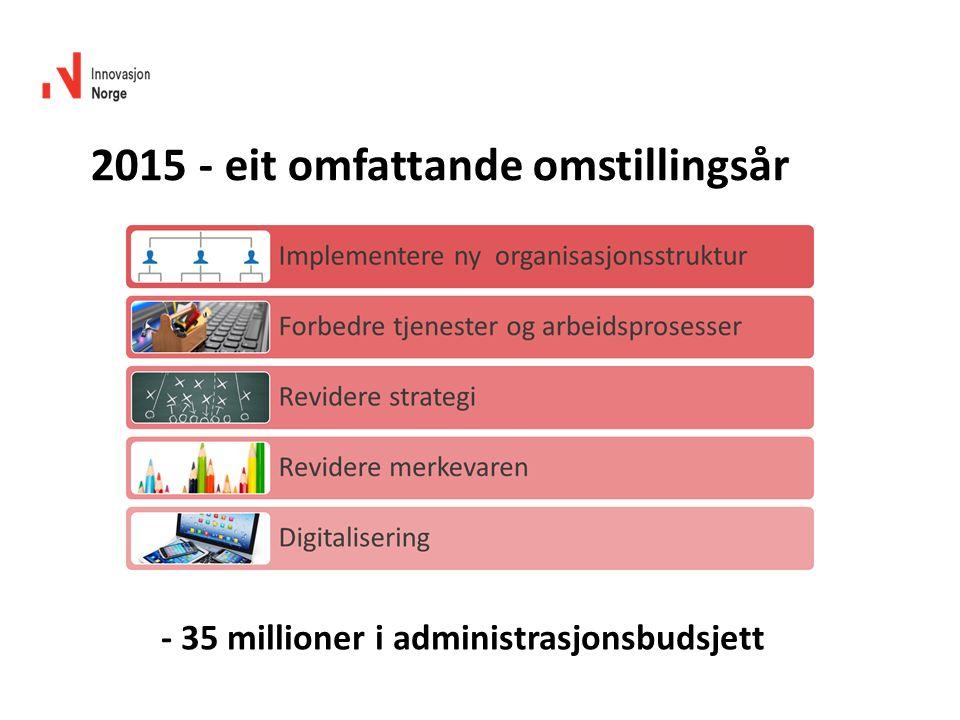 2015 - eit omfattande omstillingsår - 35 millioner i administrasjonsbudsjett