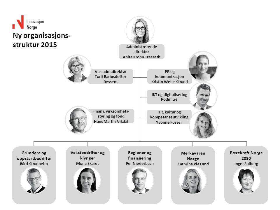 Gründere og oppstartbedrifter Bård Stranheim Vekstbedrifter og klynger Mona Skaret Merkevaren Norge Cathrine Pia Lund Viseadm.direktør Toril Bariusdot