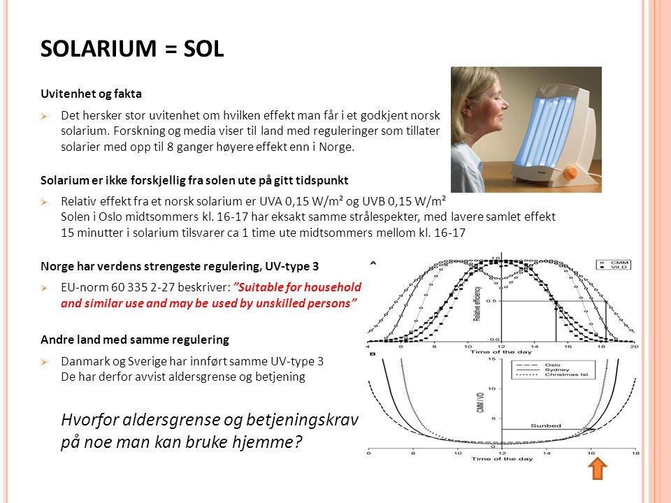SOLARIUM = SOL Uvitenhet og fakta  Det hersker stor uvitenhet om hvilken effekt man får i et godkjent norsk solarium. Forskning og media viser til la