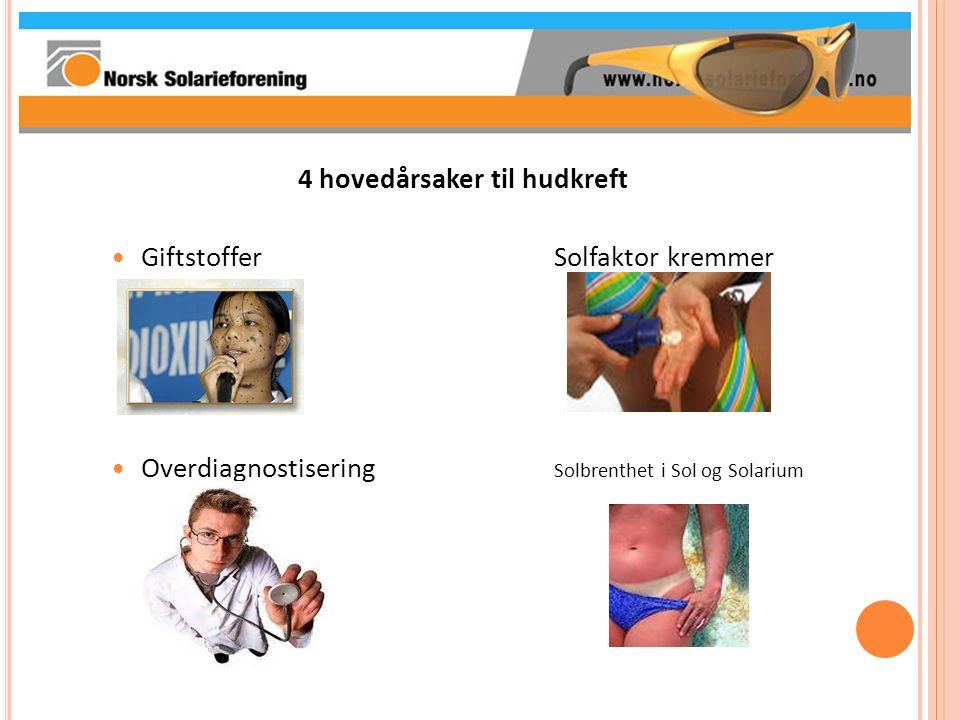 4 hovedårsaker til hudkreft GiftstofferSolfaktor kremmer Overdiagnostisering Solbrenthet i Sol og Solarium