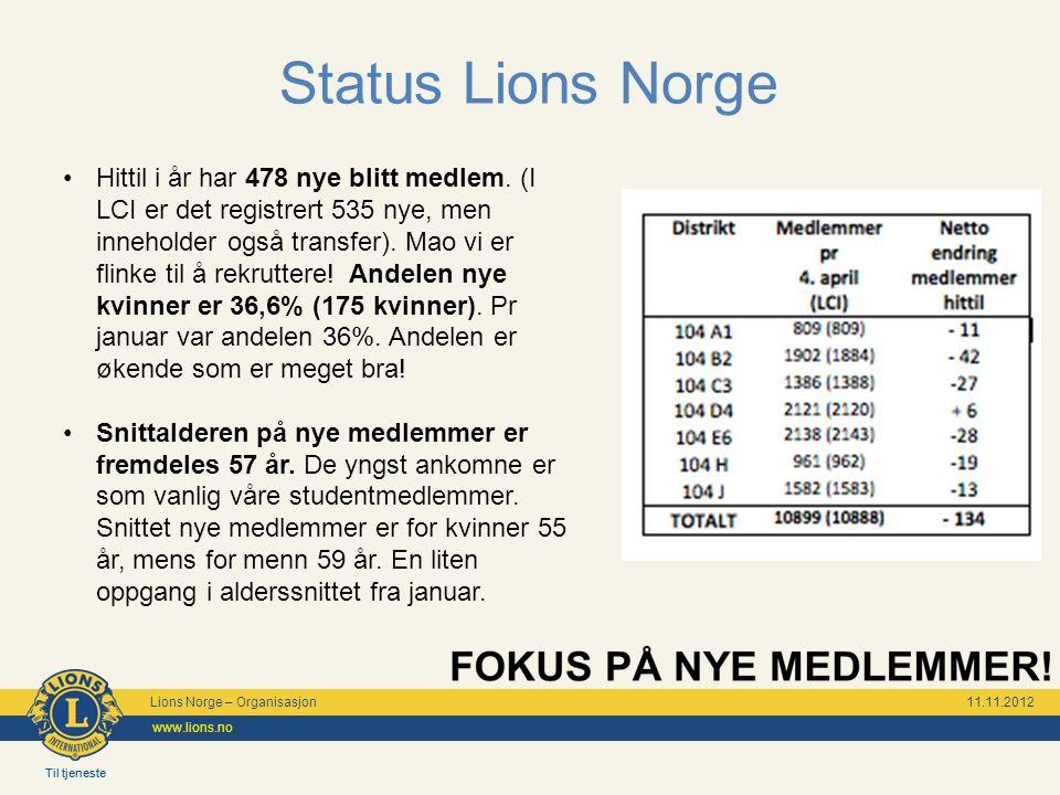 Til tjeneste Lions Norge www.lions.no Til tjeneste Lions Norge – Organisasjon 11.11.2012 www.lions.no Status Lions Norge Hittil i år har 478 nye blitt medlem.