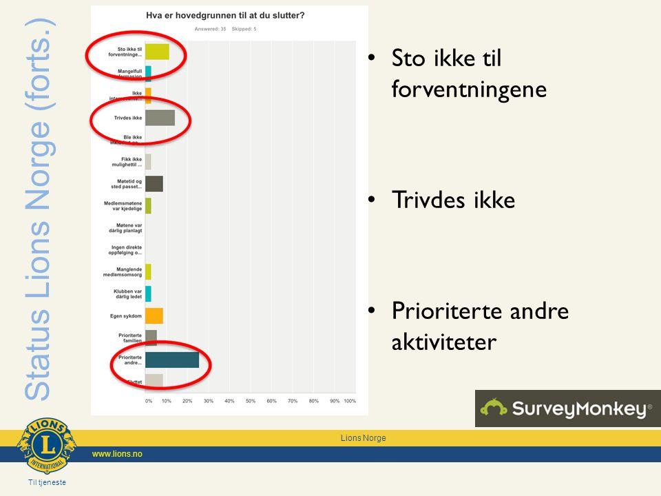 Til tjeneste Lions Norge www.lions.no Sto ikke til forventningene Trivdes ikke Prioriterte andre aktiviteter Status Lions Norge (forts.)