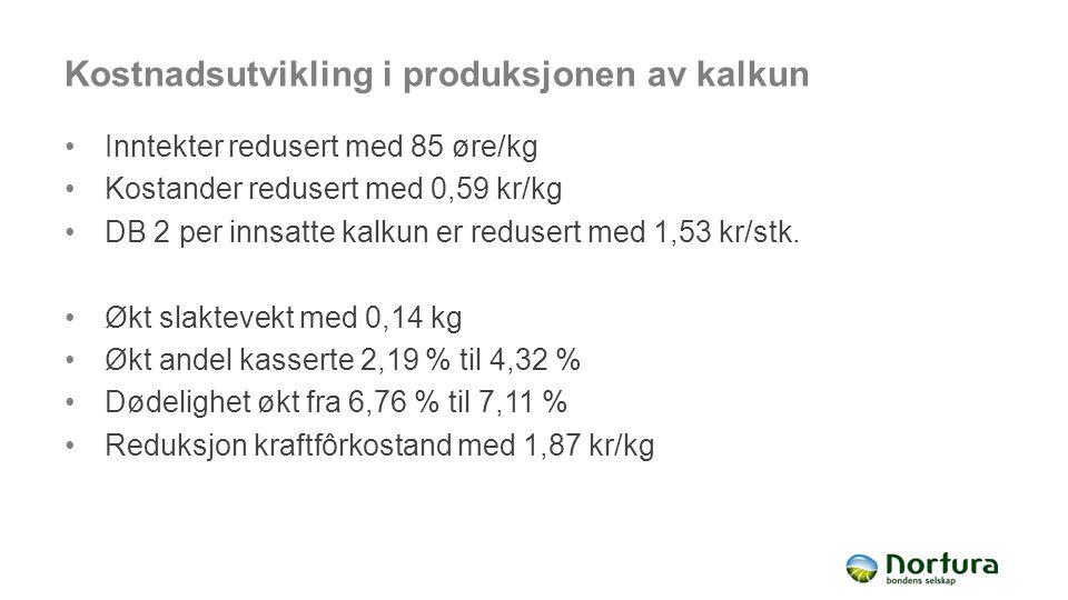 Kostnadsutvikling i produksjonen av kalkun Inntekter redusert med 85 øre/kg Kostander redusert med 0,59 kr/kg DB 2 per innsatte kalkun er redusert med